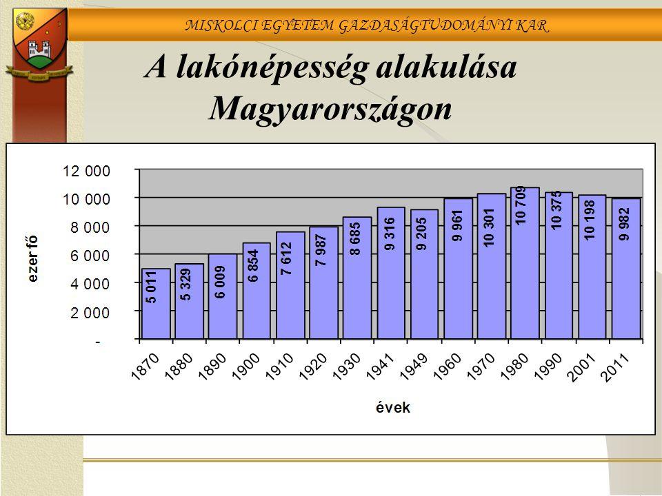 MISKOLCI EGYETEM GAZDASÁGTUDOMÁNYI KAR A lakónépesség alakulása Magyarországon