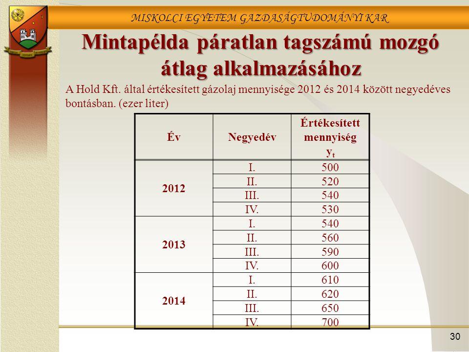MISKOLCI EGYETEM GAZDASÁGTUDOMÁNYI KAR Mintapélda páratlan tagszámú mozgó átlag alkalmazásához 30 ÉvNegyedév Értékesített mennyiség y t 2012 I.500 II.