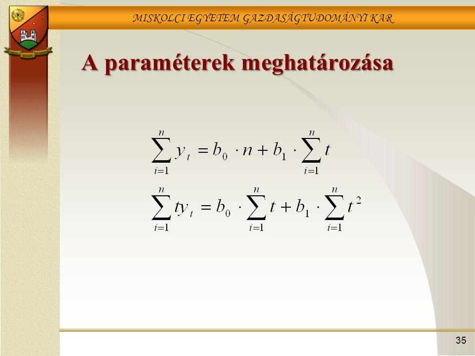 MISKOLCI EGYETEM GAZDASÁGTUDOMÁNYI KAR 35 A paraméterek meghatározása