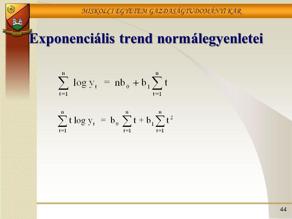 MISKOLCI EGYETEM GAZDASÁGTUDOMÁNYI KAR 44 Exponenciális trend normálegyenletei