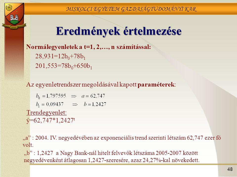MISKOLCI EGYETEM GAZDASÁGTUDOMÁNYI KAR Eredmények értelmezése Normálegyenletek a t=1, 2,…, n számítással: 28,931=12b 0 +78b 1 201,553=78b 0 +650b 1 Az