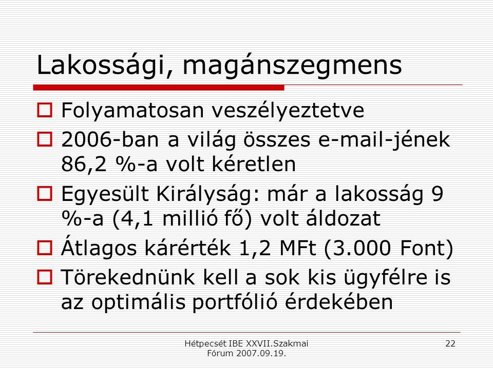 Hétpecsét IBE XXVII.Szakmai Fórum 2007.09.19.