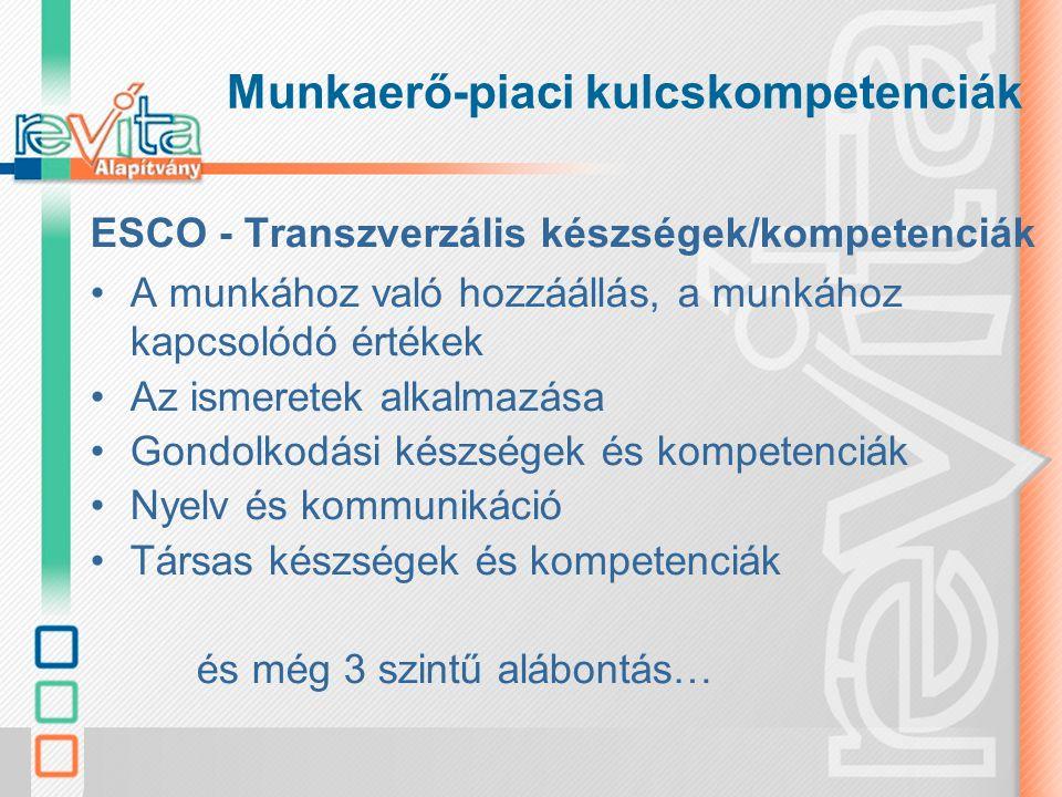 Munkaerő-piaci kulcskompetenciák ESCO - Transzverzális készségek/kompetenciák A munkához való hozzáállás, a munkához kapcsolódó értékek Az ismeretek a