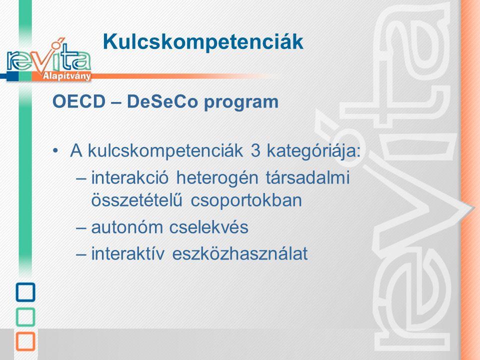 Kulcskompetenciák OECD – DeSeCo program A kulcskompetenciák 3 kategóriája: –interakció heterogén társadalmi összetételű csoportokban –autonóm cselekvé
