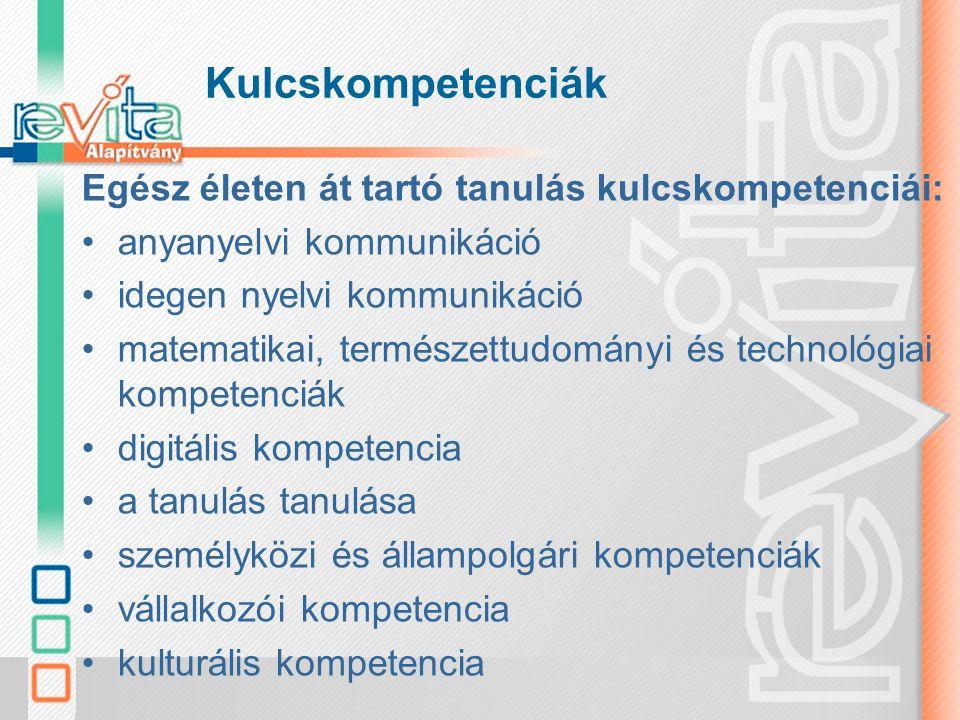 Kulcskompetenciák Egész életen át tartó tanulás kulcskompetenciái: anyanyelvi kommunikáció idegen nyelvi kommunikáció matematikai, természettudományi
