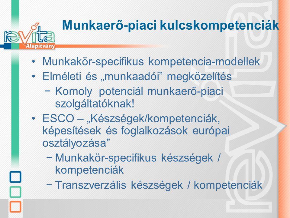Munkaerő-piaci kulcskompetenciák ESCO - Transzverzális készségek/kompetenciák A munkához való hozzáállás, a munkához kapcsolódó értékek Az ismeretek alkalmazása Gondolkodási készségek és kompetenciák Nyelv és kommunikáció Társas készségek és kompetenciák és még 3 szintű alábontás…