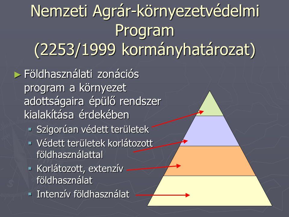 Nemzeti Agrár-környezetvédelmi Program (2253/1999 kormányhatározat) ► Földhasználati zonációs program a környezet adottságaira épülő rendszer kialakít