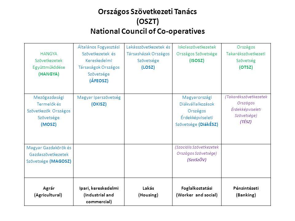 HANGYA Szövetkezetek Együttműködése (HANGYA) Általános Fogyasztási Szövetkezetek és Kereskedelmi Társaságok Országos Szövetsége (ÁFEOSZ) Lakásszövetke