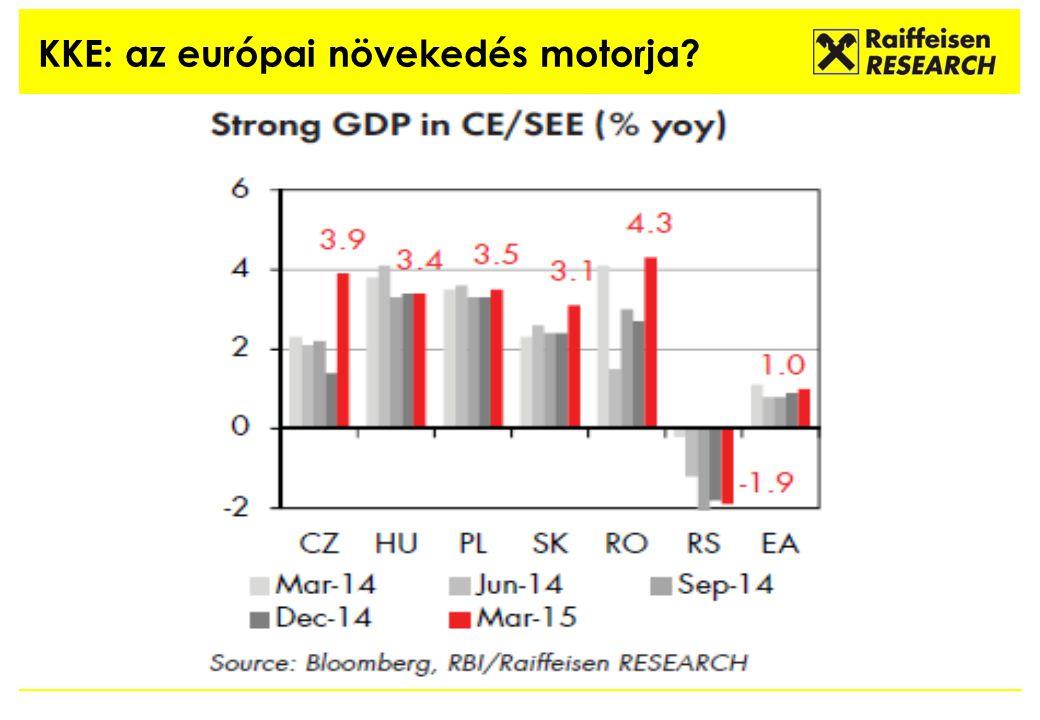 KKE: az európai növekedés motorja