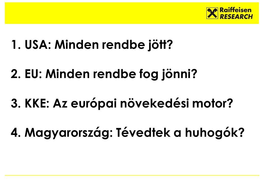 1. USA: Minden rendbe jött? 2. EU: Minden rendbe fog jönni? 3. KKE: Az európai növekedési motor? 4. Magyarország: Tévedtek a huhogók?
