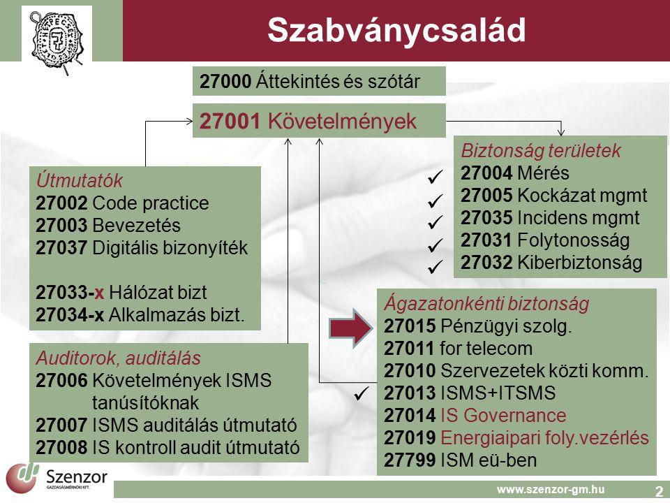 2 Szabványcsalád 27000 Áttekintés és szótár 27001 Követelmények Útmutatók 27002 Code practice 27003 Bevezetés 27037 Digitális bizonyíték 27033-x Hálóz