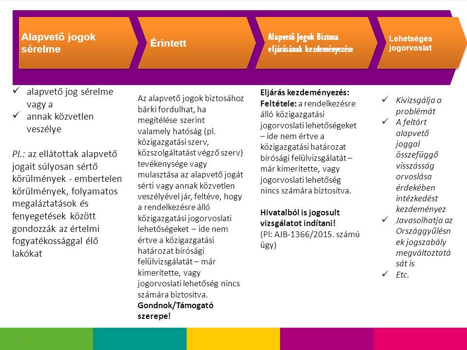 7 alapvető jog sérelme vagy a annak közvetlen veszélye Pl.: az ellátottak alapvető jogait súlyosan sértő körülmények - embertelen körülmények, folyamatos megaláztatások és fenyegetések között gondozzák az értelmi fogyatékossággal élő lakókat Eljárás kezdeményezés: Feltétele: a rendelkezésre álló közigazgatási jogorvoslati lehetőségeket – ide nem értve a közigazgatási határozat bírósági felülvizsgálatát – már kimerítette, vagy jogorvoslati lehetőség nincs számára biztosítva.