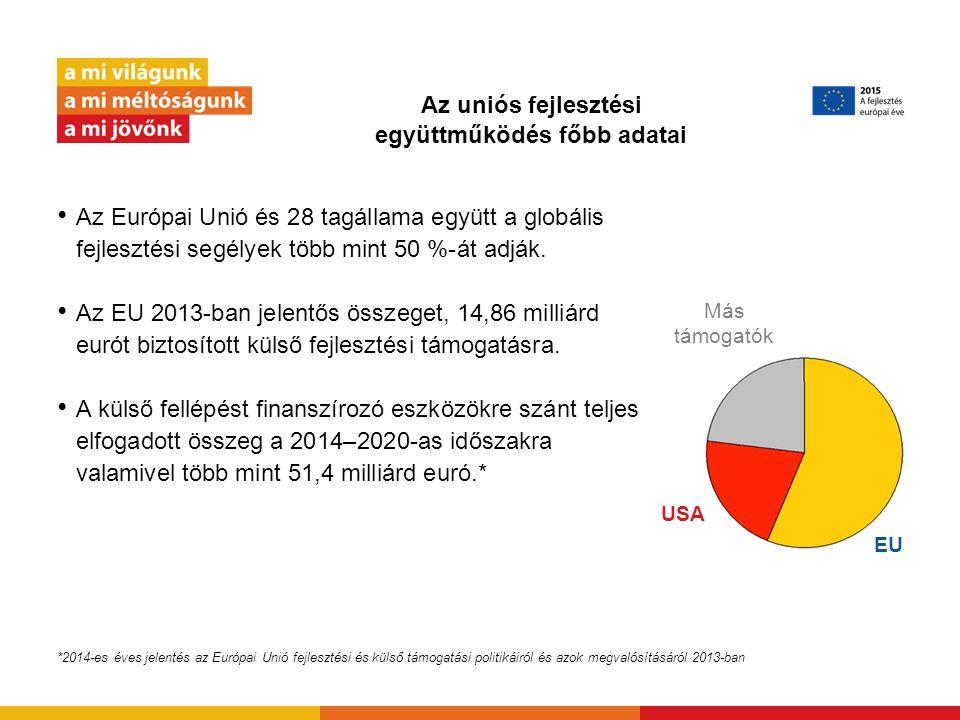 Az uniós fejlesztési együttműködés főbb adatai Az Európai Unió és 28 tagállama együtt a globális fejlesztési segélyek több mint 50 %-át adják. Az EU 2