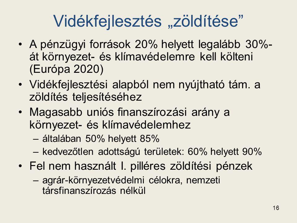 """Vidékfejlesztés """"zöldítése"""" A pénzügyi források 20% helyett legalább 30%- át környezet- és klímavédelemre kell költeni (Európa 2020) Vidékfejlesztési"""
