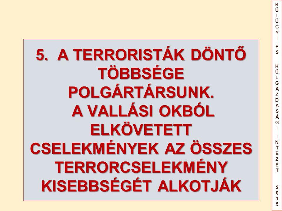 KÜLÜGYIÉS KÜLGAZDASÁGIINTÉZET2015KÜLÜGYIÉS KÜLGAZDASÁGIINTÉZET2015 5. A TERRORISTÁK DÖNTŐ TÖBBSÉGE POLGÁRTÁRSUNK. A VALLÁSI OKBÓL ELKÖVETETT CSELEKMÉN