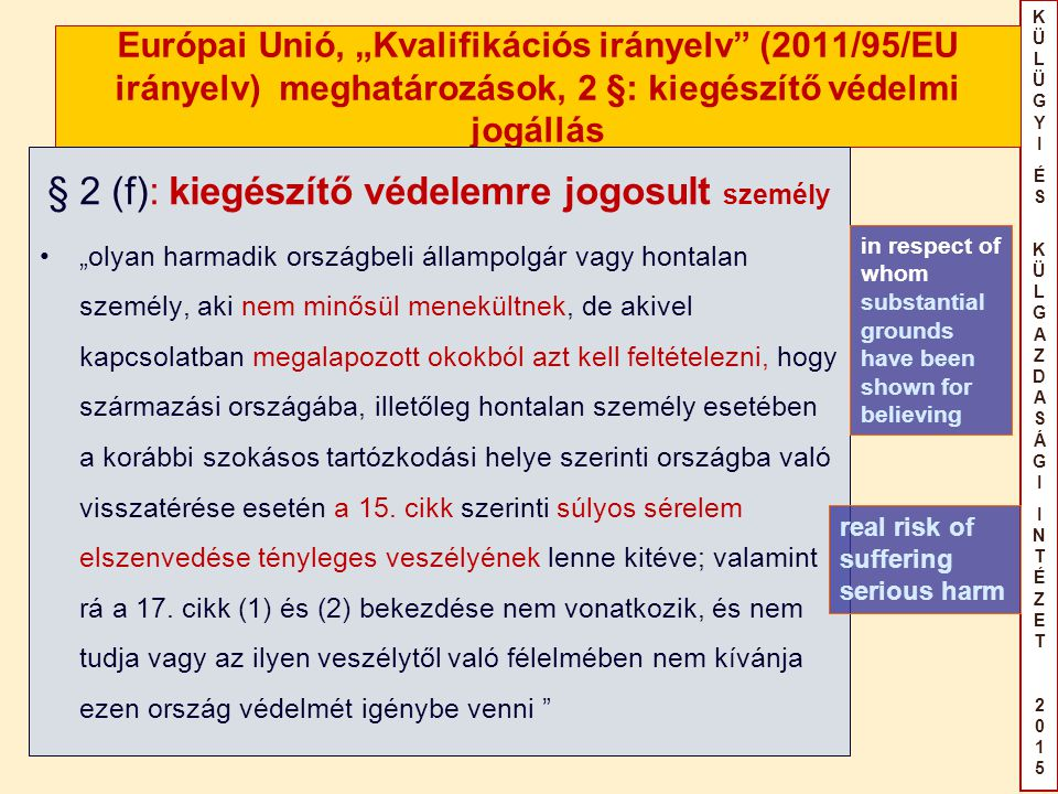 """KÜLÜGYIÉS KÜLGAZDASÁGIINTÉZET2015KÜLÜGYIÉS KÜLGAZDASÁGIINTÉZET2015 Európai Unió, """"Kvalifikációs irányelv (2011/95/EU irányelv) meghatározások, 2 §: kiegészítő védelmi jogállás § 2 (f): kiegészítő védelemre jogosult személy """"olyan harmadik országbeli állampolgár vagy hontalan személy, aki nem minősül menekültnek, de akivel kapcsolatban megalapozott okokból azt kell feltételezni, hogy származási országába, illetőleg hontalan személy esetében a korábbi szokásos tartózkodási helye szerinti országba való visszatérése esetén a 15."""