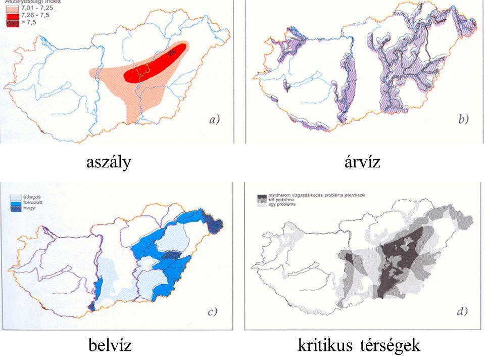 Felszín alatti víz- Közép-Dunántúl A Közép-Dunántúli szén- és bauxitbányászat aktív vízszint süllyesztésének hatására a középhegységi karsztvízszint a 1980- as évek elejéig fokozatosan és drasztikusan apadt.