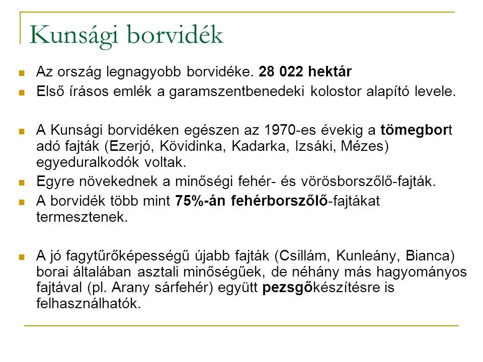 Kunsági borvidék Az ország legnagyobb borvidéke. 28 022 hektár Első írásos emlék a garamszentbenedeki kolostor alapító levele. A Kunsági borvidéken eg