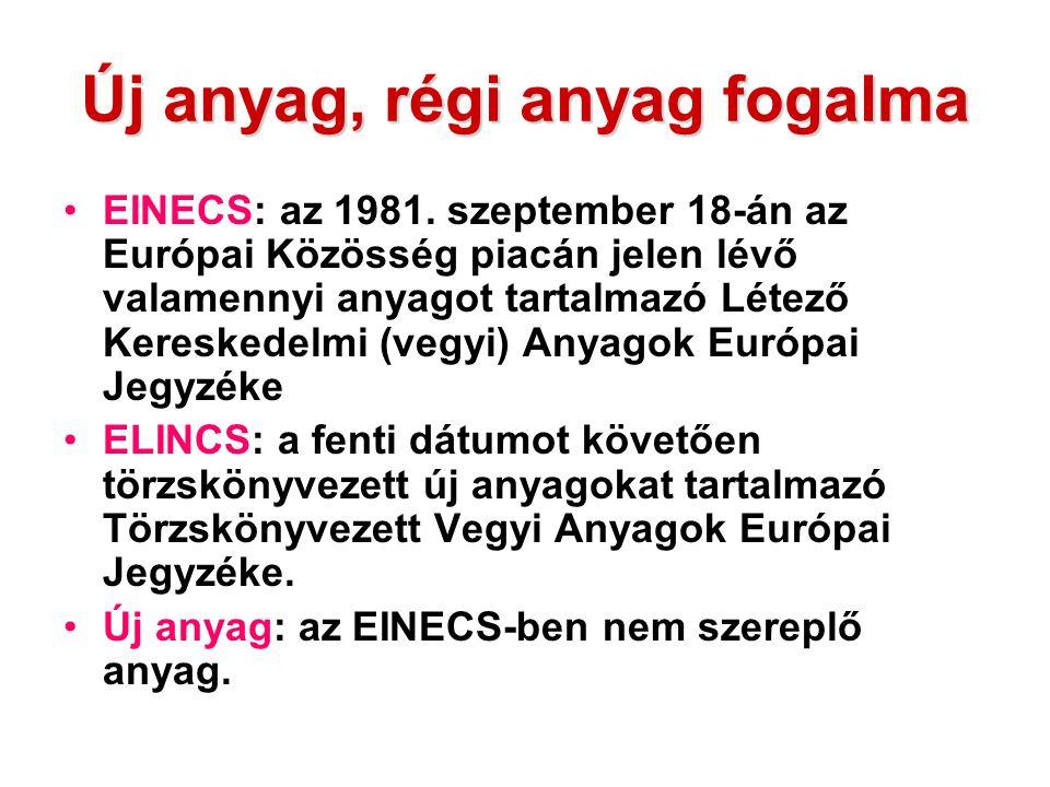 Új anyag, régi anyag fogalma EINECS: az 1981. szeptember 18-án az Európai Közösség piacán jelen lévő valamennyi anyagot tartalmazó Létező Kereskedelmi