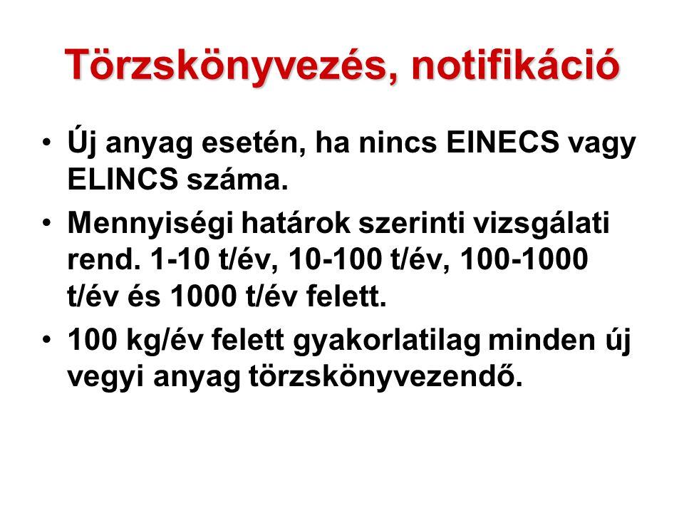 Törzskönyvezés, notifikáció Új anyag esetén, ha nincs EINECS vagy ELINCS száma. Mennyiségi határok szerinti vizsgálati rend. 1-10 t/év, 10-100 t/év, 1