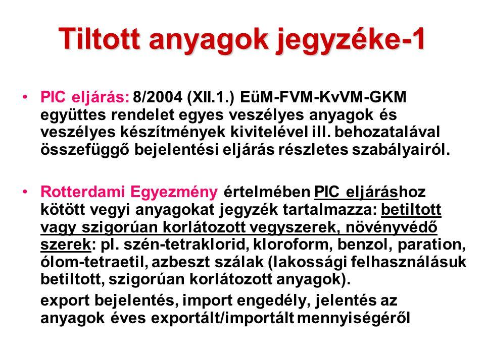 Tiltott anyagok jegyzéke-1 PIC eljárás: 8/2004 (XII.1.) EüM-FVM-KvVM-GKM együttes rendelet egyes veszélyes anyagok és veszélyes készítmények kivitelév