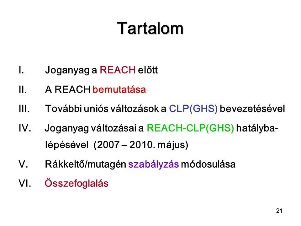 21 Tartalom I.Joganyag a REACH előtt II.A REACH bemutatása III.További uniós változások a CLP(GHS) bevezetésével IV. Joganyag változásai a REACH-CLP(G