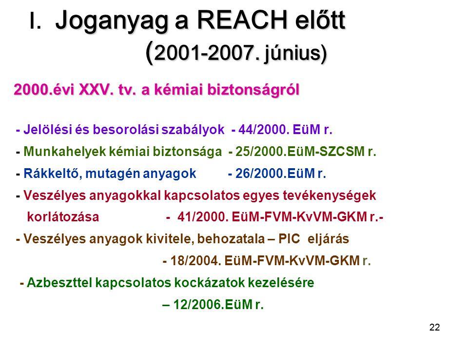 22 Joganyag a REACH előtt ( 2001-2007. június) I. Joganyag a REACH előtt ( 2001-2007. június) 2000.évi XXV. tv. a kémiai biztonságról - Jelölési és be