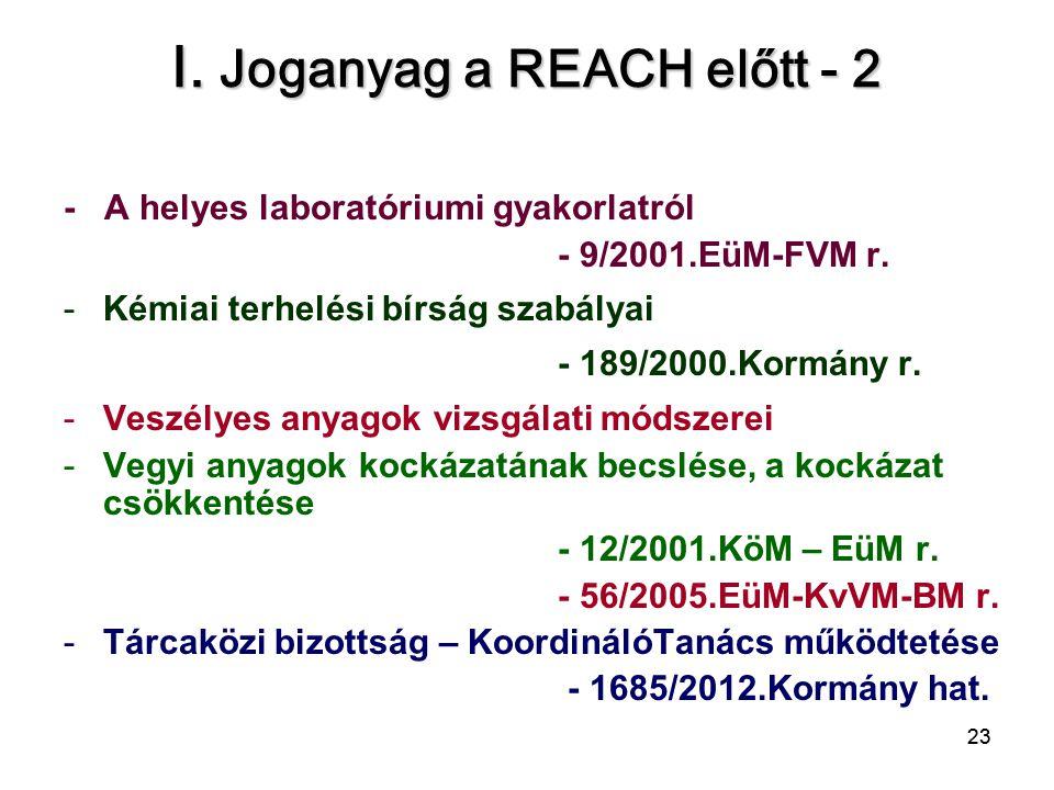 23 I. Joganyag a REACH előtt - 2 - A helyes laboratóriumi gyakorlatról - 9/2001.EüM-FVM r. -Kémiai terhelési bírság szabályai - 189/2000.Kormány r. -V