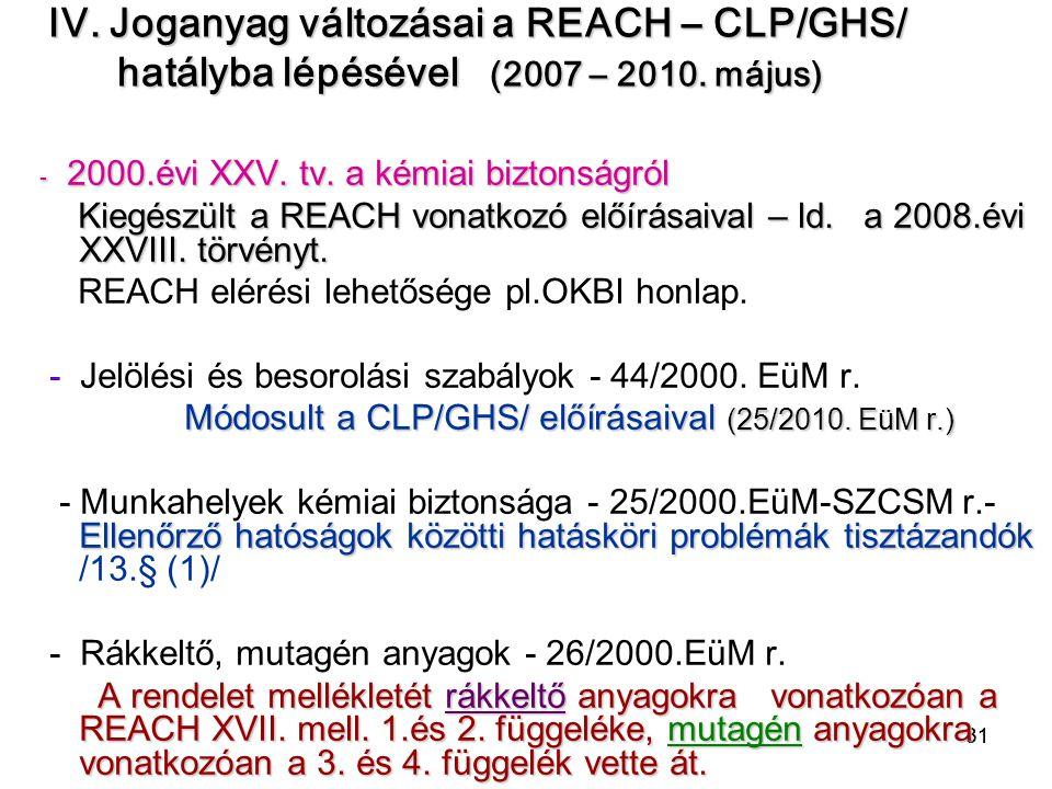 31 IV. Joganyag változásai a REACH – CLP/GHS/ hatályba lépésével (2007 – 2010. május) IV. Joganyag változásai a REACH – CLP/GHS/ hatályba lépésével (2