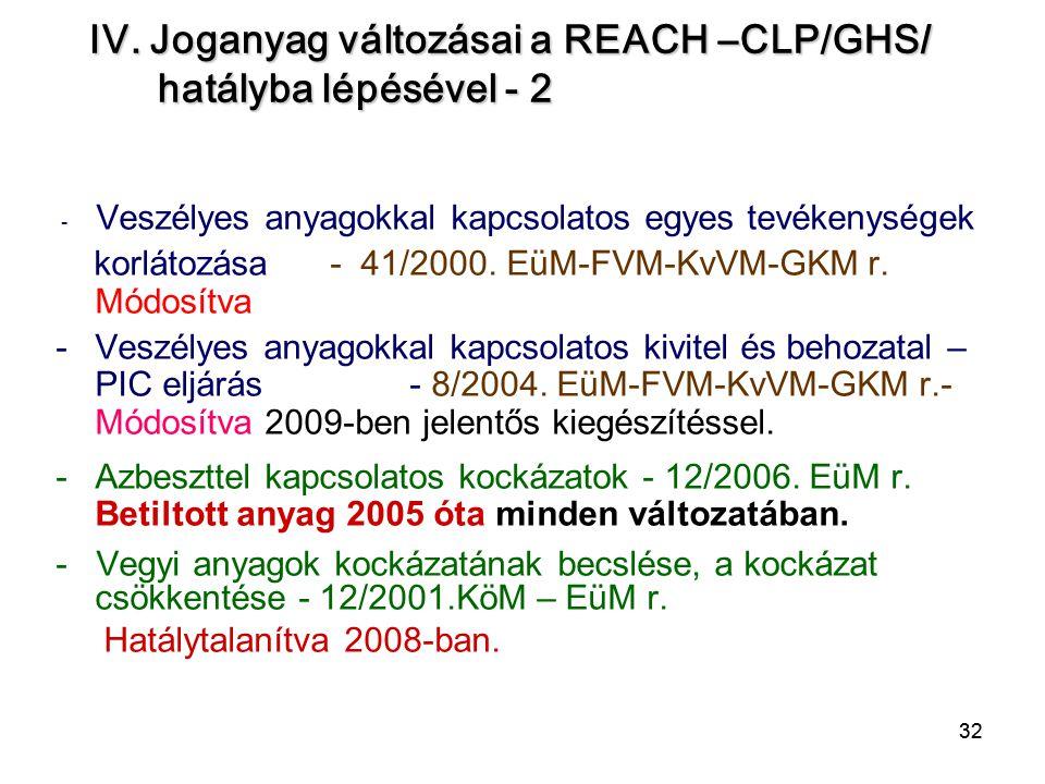32 IV. Joganyag változásai a REACH –CLP/GHS / hatályba lépésével - 2 IV. Joganyag változásai a REACH –CLP/GHS / hatályba lépésével - 2 - Veszélyes any