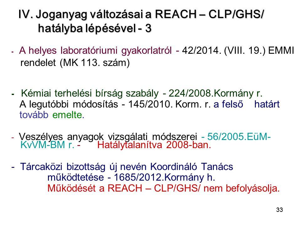 33 IV. Joganyag változásai a REACH – CLP/GHS/ hatályba lépésével - 3 - A helyes laboratóriumi gyakorlatról - 42/2014. (VIII. 19.) EMMI rendelet (MK 11