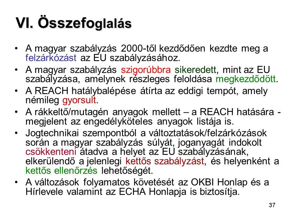 37 VI. Összefo glalás A magyar szabályzás 2000-től kezdődően kezdte meg a felzárkózást az EU szabályzásához. A magyar szabályzás szigorúbbra sikeredet