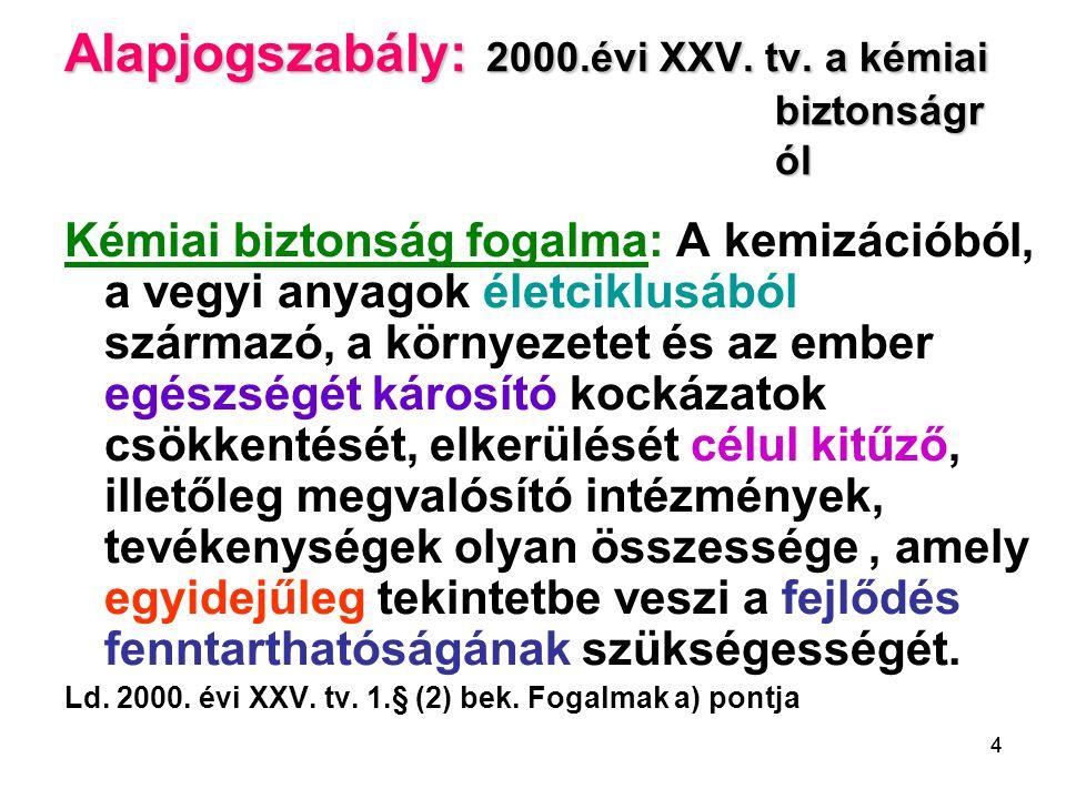 44 Alapjogszabály: 2000.évi XXV. tv. a kémiai biztonságr ól Kémiai biztonság fogalma: A kemizációból, a vegyi anyagok életciklusából származó, a körny
