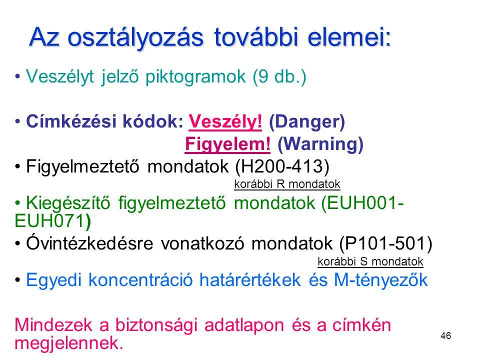 46 Az osztályozás további elemei: Veszélyt jelző piktogramok (9 db.) Címkézési kódok: Veszély! (Danger) Figyelem! (Warning) Figyelmeztető mondatok (H2