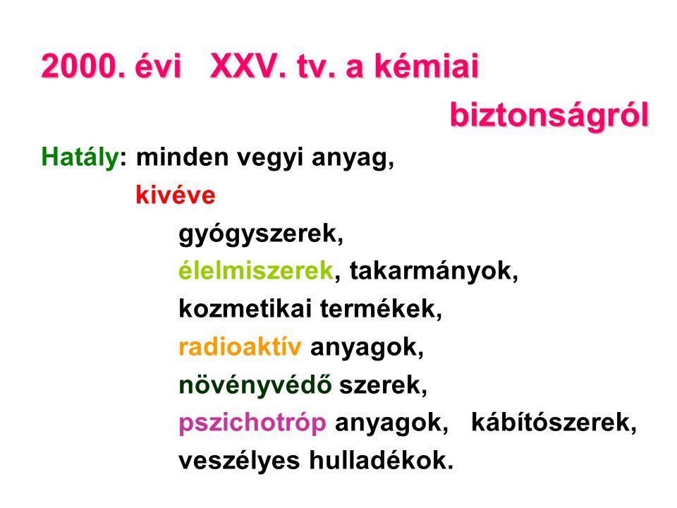 2000. évi XXV. tv. a kémiai biztonságról biztonságról Hatály: minden vegyi anyag, kivéve gyógyszerek, élelmiszerek, takarmányok, kozmetikai termékek,