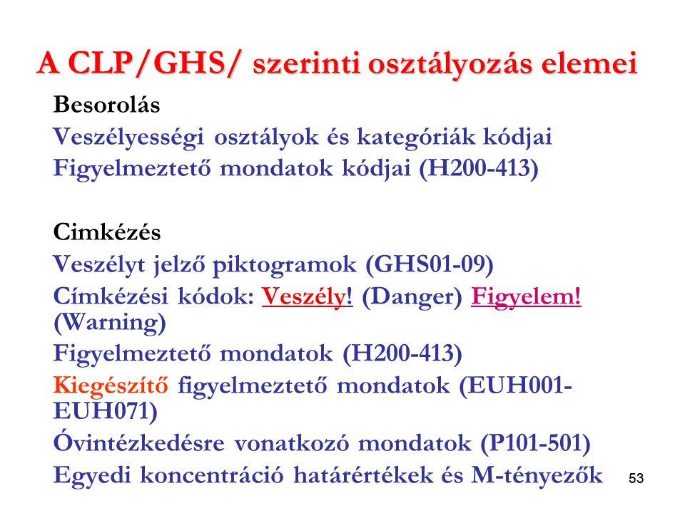 53 A CLP/GHS/ szerinti osztályozás elemei Besorolás Veszélyességi osztályok és kategóriák kódjai Figyelmeztető mondatok kódjai (H200-413) Cimkézés Ves