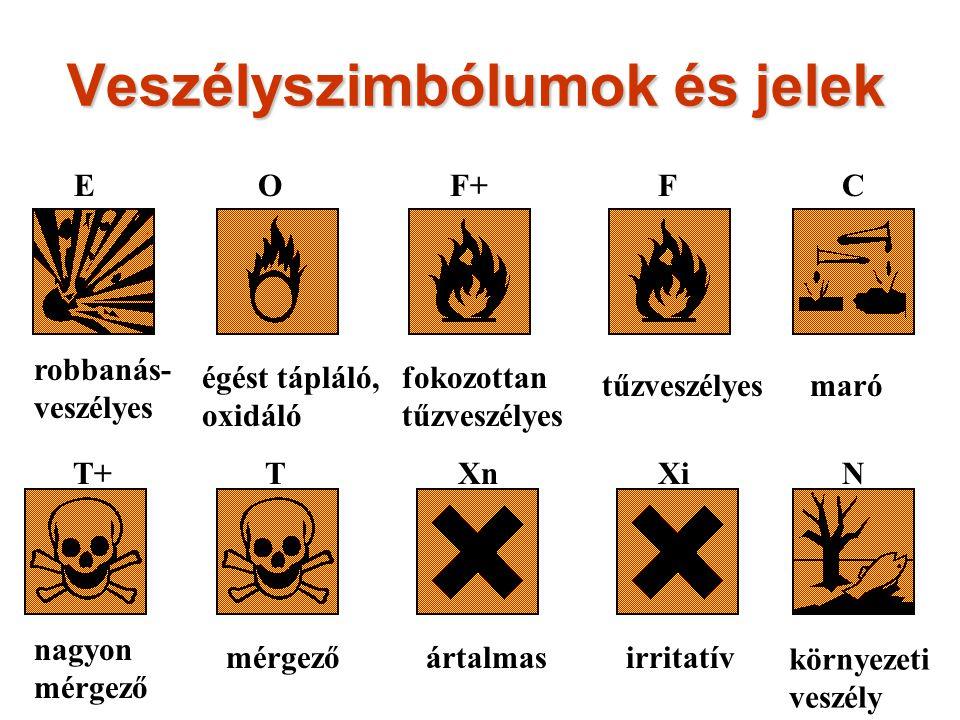 Veszélyszimbólumok és jelek E robbanás- veszélyes O égést tápláló, oxidáló F+ fokozottan tűzveszélyes F C maró T+ nagyon mérgező T Xn ártalmas Xi irri