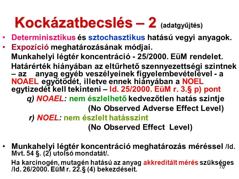 70 Kockázatbecslés – 2 (adatgyűjtés) Determinisztikus és sztochasztikus hatású vegyi anyagok. Expozíció meghatározásának módjai. Munkahelyi légtér kon