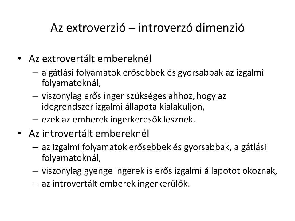 Az extroverzió – introverzó dimenzió Az extrovertált embereknél – a gátlási folyamatok erősebbek és gyorsabbak az izgalmi folyamatoknál, – viszonylag