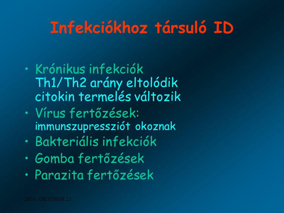 2004. OKTÓBER 21. Infekciókhoz társuló ID Krónikus infekciók Th1/Th2 arány eltolódik citokin termelés változik Vírus fertőzések: immunszupressziót oko