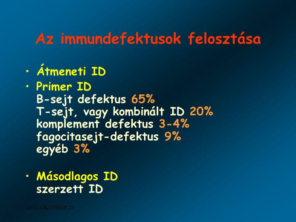 2004. OKTÓBER 21. Az immundefektusok felosztása Átmeneti ID Primer ID B-sejt defektus 65% T-sejt, vagy kombinált ID 20% komplement defektus 3-4% fagoc