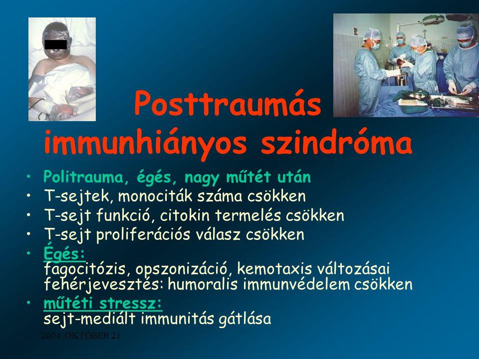 2004. OKTÓBER 21. Posttraumás immunhiányos szindróma Politrauma, égés, nagy műtét után T-sejtek, monociták száma csökken T-sejt funkció, citokin terme