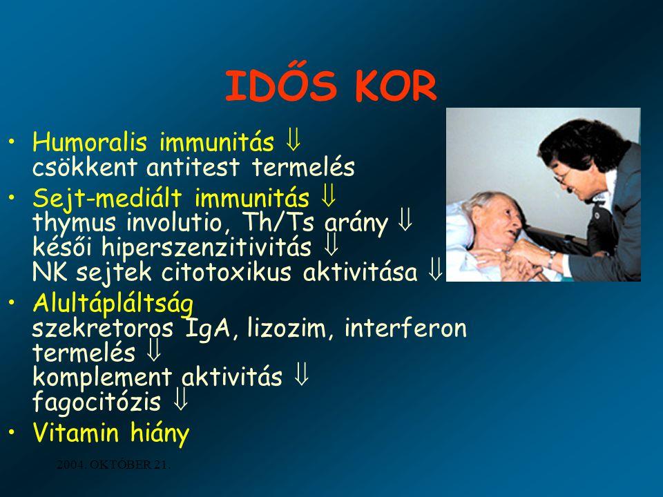 2004. OKTÓBER 21. IDŐS KOR Humoralis immunitás  csökkent antitest termelés Sejt-mediált immunitás  thymus involutio, Th/Ts arány  késői hiperszenzi