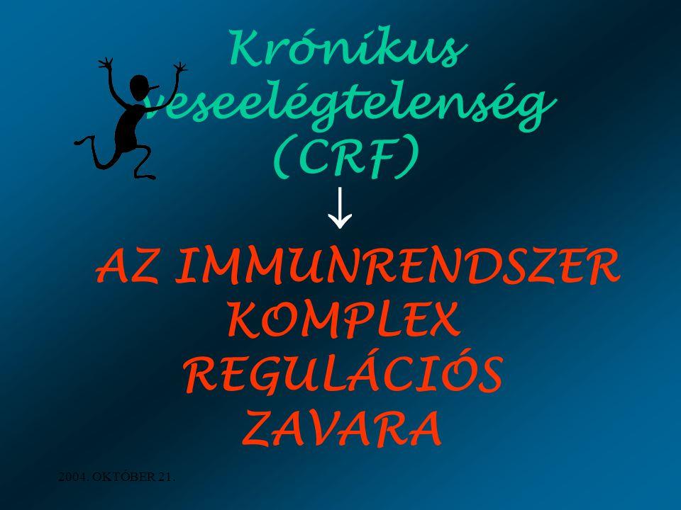 2004. OKTÓBER 21. Krónikus veseelégtelenség (CRF)  AZ IMMUNRENDSZER KOMPLEX REGULÁCIÓS ZAVARA