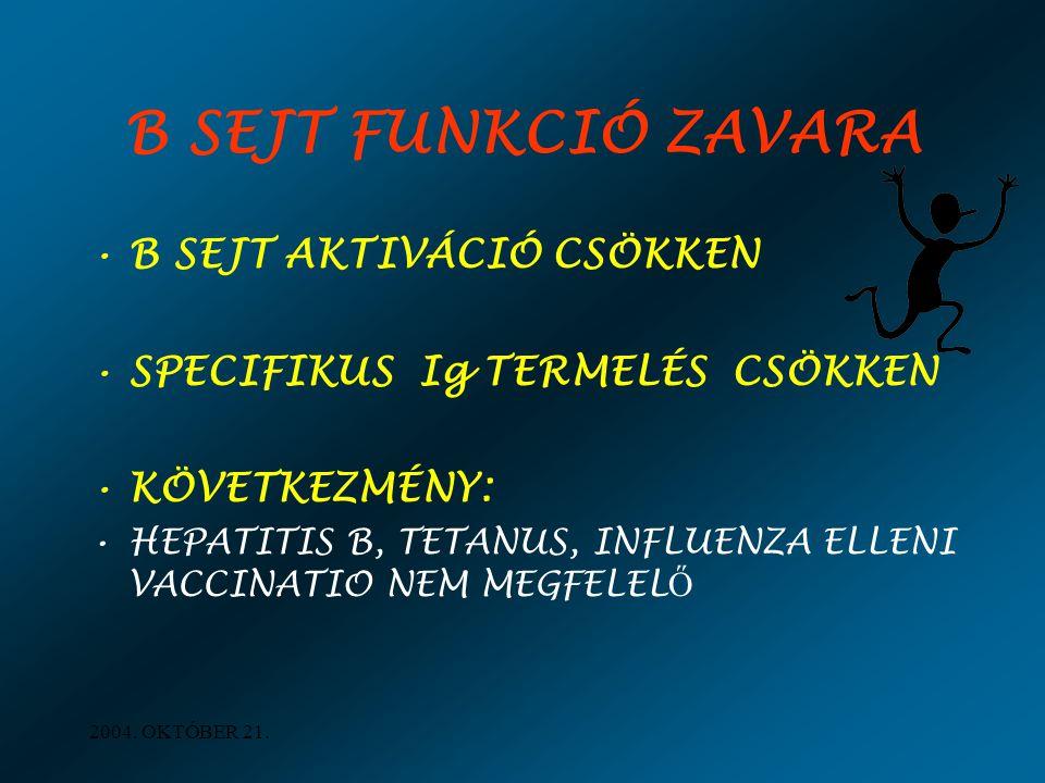 2004. OKTÓBER 21. B SEJT FUNKCIÓ ZAVARA B SEJT AKTIVÁCIÓ CSÖKKEN SPECIFIKUS Ig TERMELÉS CSÖKKEN KÖVETKEZMÉNY: HEPATITIS B, TETANUS, INFLUENZA ELLENI V