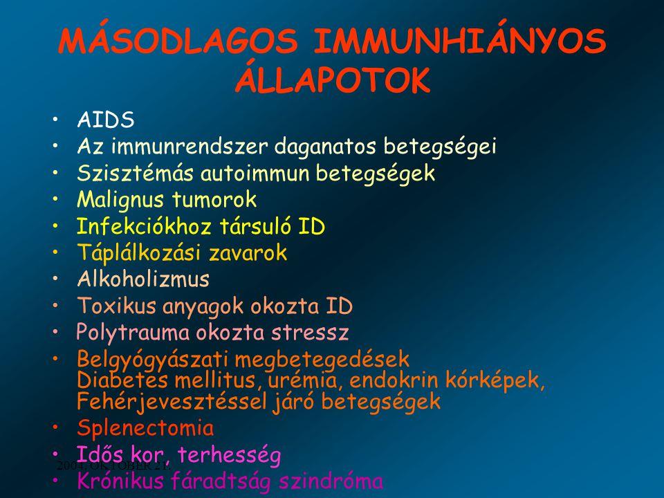 2004. OKTÓBER 21. MÁSODLAGOS IMMUNHIÁNYOS ÁLLAPOTOK AIDS Az immunrendszer daganatos betegségei Szisztémás autoimmun betegségek Malignus tumorok Infekc