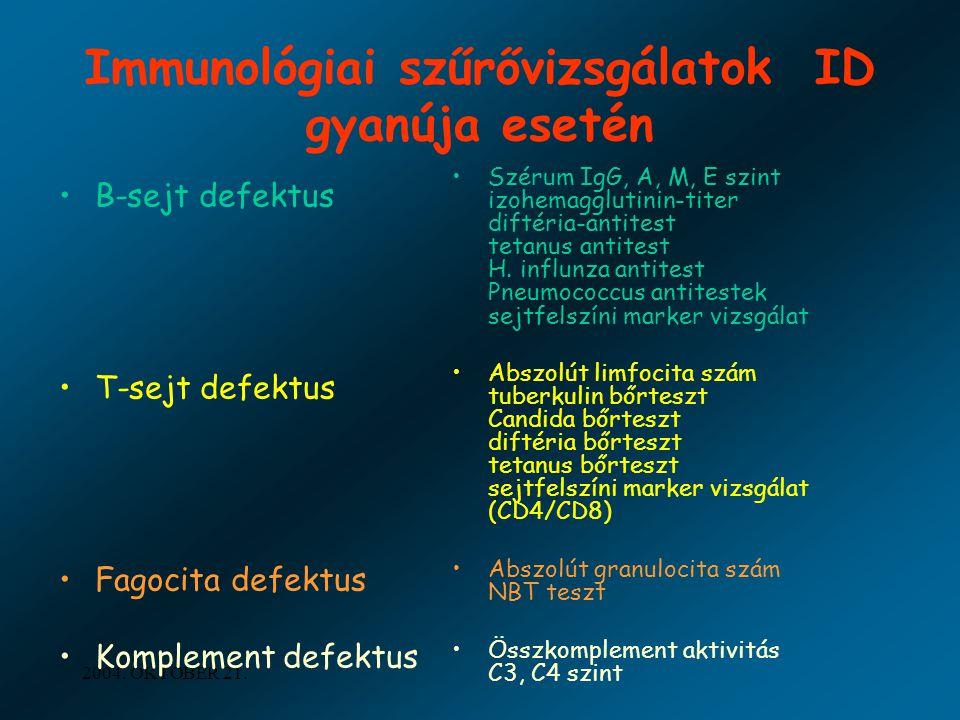 2004. OKTÓBER 21. Immunológiai szűrővizsgálatok ID gyanúja esetén B-sejt defektus T-sejt defektus Fagocita defektus Komplement defektus Szérum IgG, A,