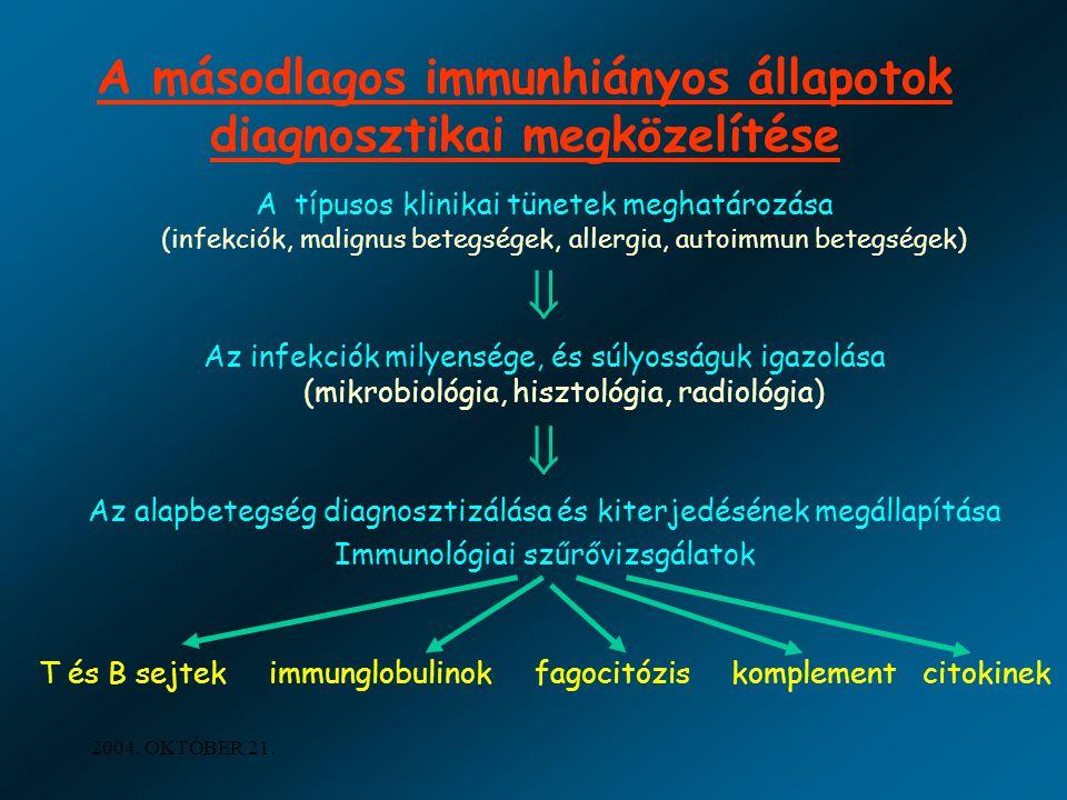 2004. OKTÓBER 21. A másodlagos immunhiányos állapotok diagnosztikai megközelítése A típusos klinikai tünetek meghatározása (infekciók, malignus betegs