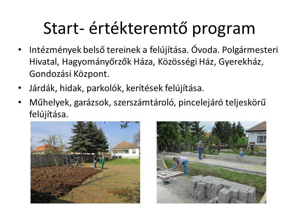 Start- értékteremtő program Intézmények belső tereinek a felújítása.