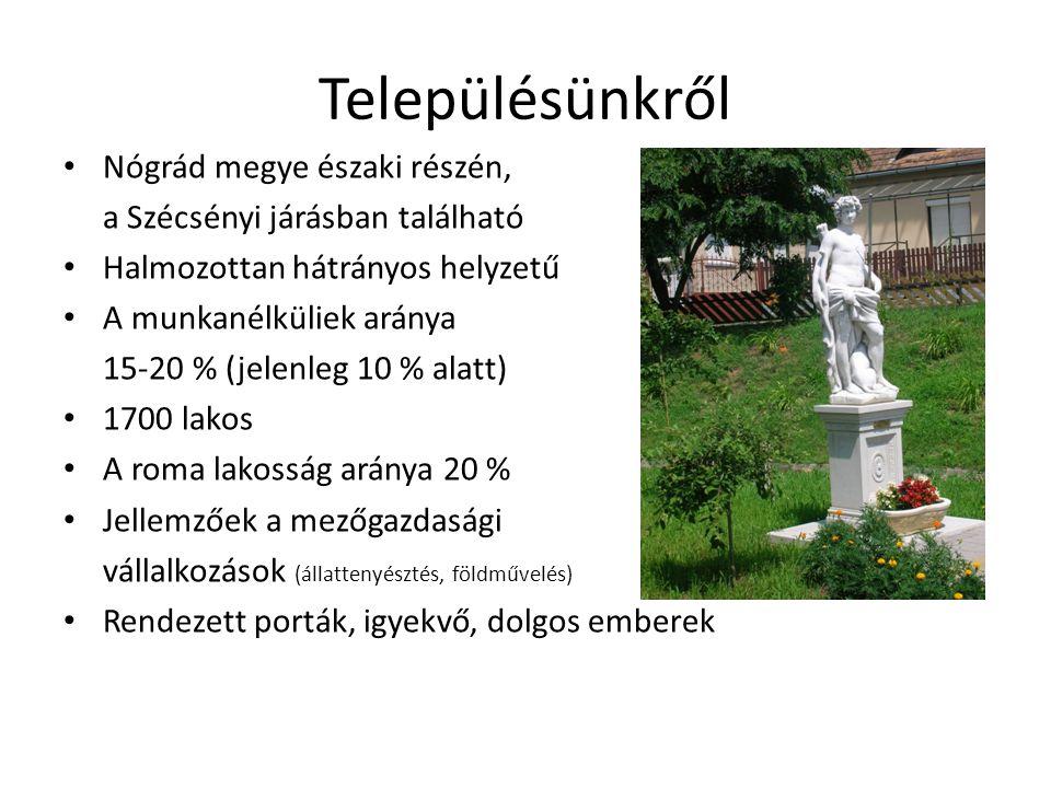 Településünkről Nógrád megye északi részén, a Szécsényi járásban található Halmozottan hátrányos helyzetű A munkanélküliek aránya 15-20 % (jelenleg 10 % alatt) 1700 lakos A roma lakosság aránya 20 % Jellemzőek a mezőgazdasági vállalkozások (állattenyésztés, földművelés) Rendezett porták, igyekvő, dolgos emberek